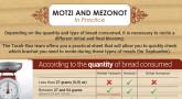 Motzi And Mezonot